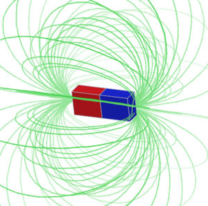 Field lines for a magnet in 3D