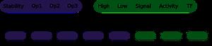 Heterocyst genome
